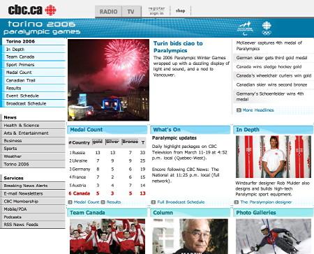 Screenshot: Torino 2006 Paralympics