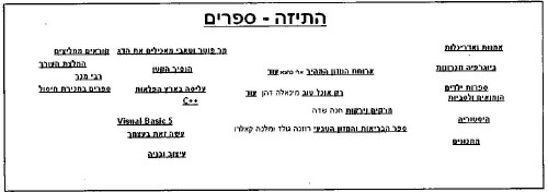 Page mockup shows Hebrew text generally not aligned on the right edges of lines