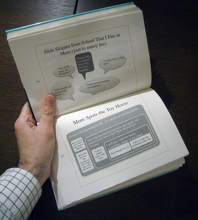 Two-page PowerPoint spread in book