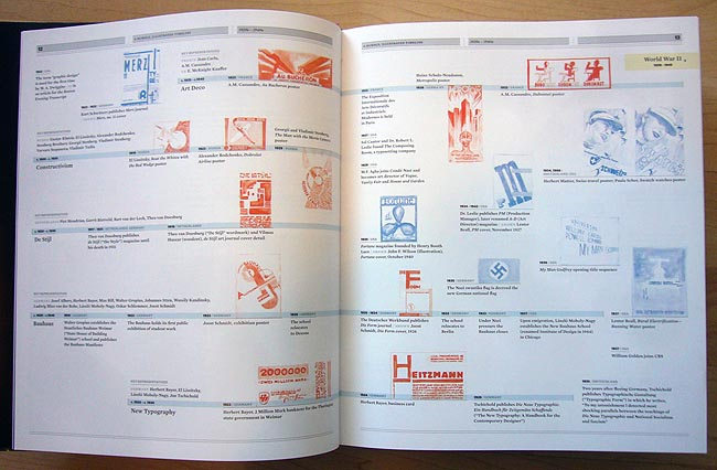 Two-page spread show small hand-drawn illustrations of layouts and logos
