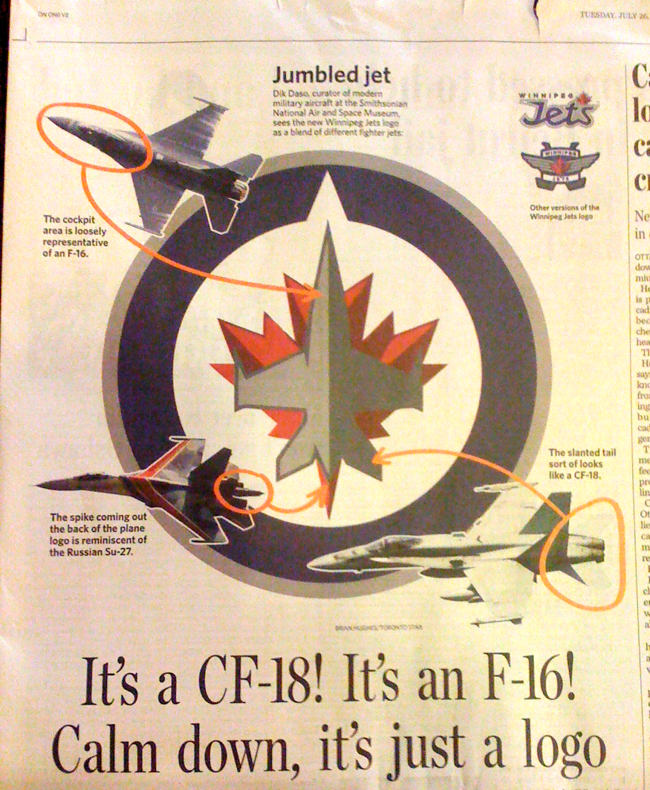 Newspaper headline: It's a CF-18! It's an F-16! Calm down, it's just a logo