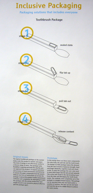 Step-by-step diagram of using a toothbrush package